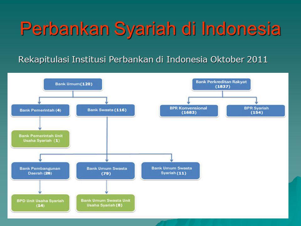 PBI PERBANKAN SYARIAH PERATURAN BANK INDONESIA NOMOR 11/ 3 /PBI/2009 TENTANG BANK UMUM SYARIAH PERATURAN BANK INDONESIA NOMOR 11/ 15 /PBI/2009 TENTANG PERUBAHAN KEGIATAN USAHA BANK KONVENSIONAL MENJADI BANK SYARIAH PERATURAN BANK INDONESIA NOMOR 11/10/PBI/2009 TENTANG UNIT USAHA SYARIAH