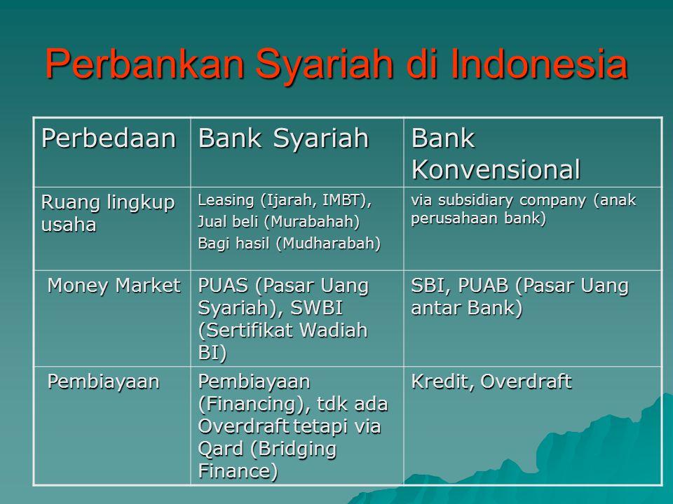 Perbankan Syariah di Indonesia Perbedaan Bank Syariah Bank Konvensional Ruang lingkup usaha Leasing (Ijarah, IMBT), Jual beli (Murabahah) Bagi hasil (