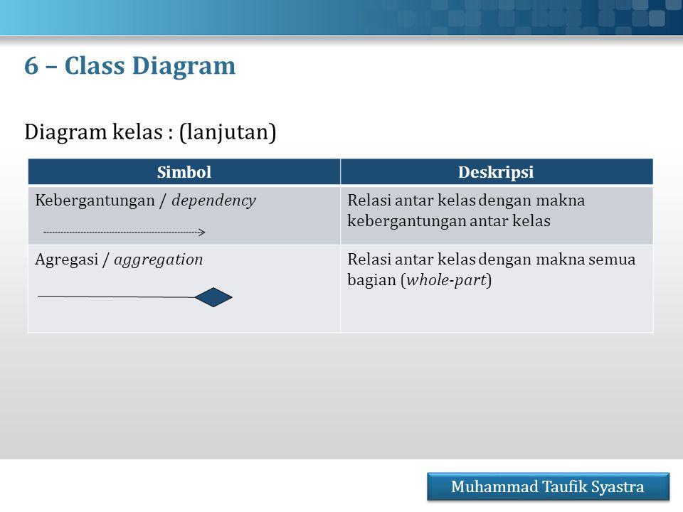 6 – Class Diagram Diagram kelas : (lanjutan) Muhammad Taufik Syastra SimbolDeskripsi Kebergantungan / dependencyRelasi antar kelas dengan makna keberg