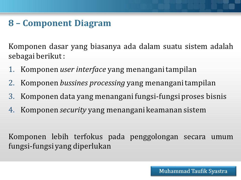 8 – Component Diagram Komponen dasar yang biasanya ada dalam suatu sistem adalah sebagai berikut : 1.Komponen user interface yang menangani tampilan 2