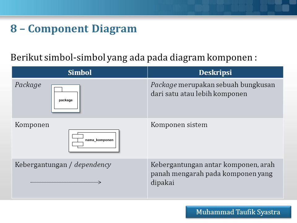 8 – Component Diagram Berikut simbol-simbol yang ada pada diagram komponen : Muhammad Taufik Syastra SimbolDeskripsi PackagePackage merupakan sebuah b