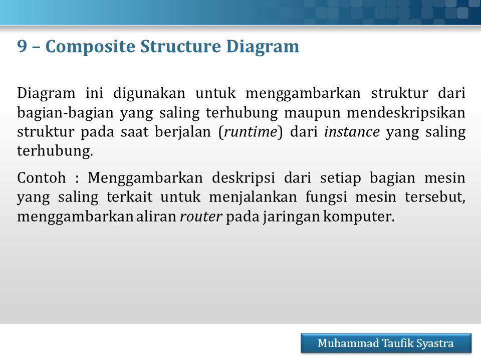 9 – Composite Structure Diagram Diagram ini digunakan untuk menggambarkan struktur dari bagian-bagian yang saling terhubung maupun mendeskripsikan str
