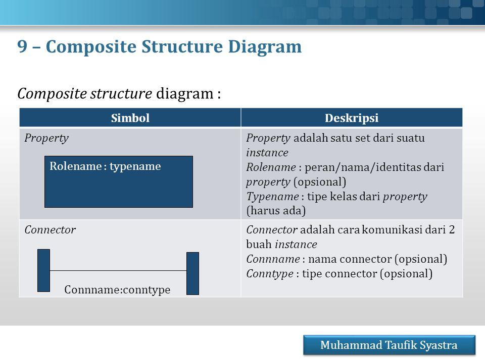 9 – Composite Structure Diagram Composite structure diagram : Muhammad Taufik Syastra SimbolDeskripsi PropertyProperty adalah satu set dari suatu inst