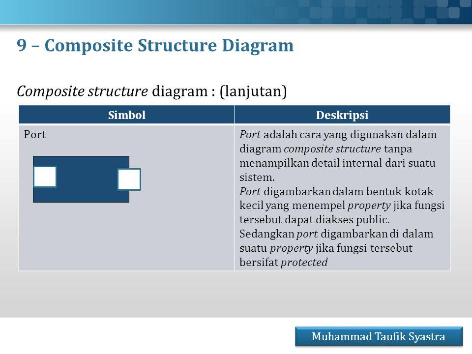 9 – Composite Structure Diagram Composite structure diagram : (lanjutan) Muhammad Taufik Syastra SimbolDeskripsi PortPort adalah cara yang digunakan d