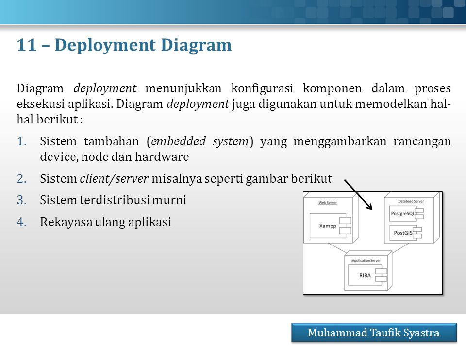 11 – Deployment Diagram Diagram deployment menunjukkan konfigurasi komponen dalam proses eksekusi aplikasi. Diagram deployment juga digunakan untuk me