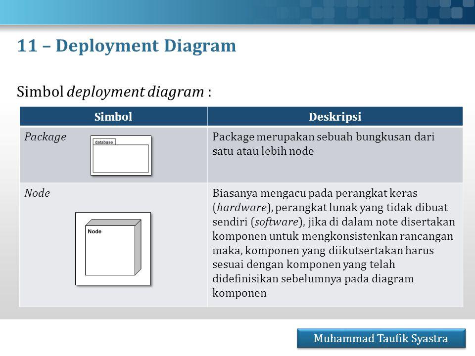11 – Deployment Diagram Simbol deployment diagram : Muhammad Taufik Syastra SimbolDeskripsi PackagePackage merupakan sebuah bungkusan dari satu atau l