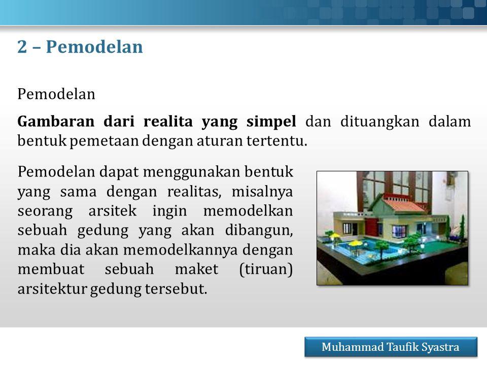 2 – Pemodelan Pemodelan Gambaran dari realita yang simpel dan dituangkan dalam bentuk pemetaan dengan aturan tertentu. Muhammad Taufik Syastra Pemodel
