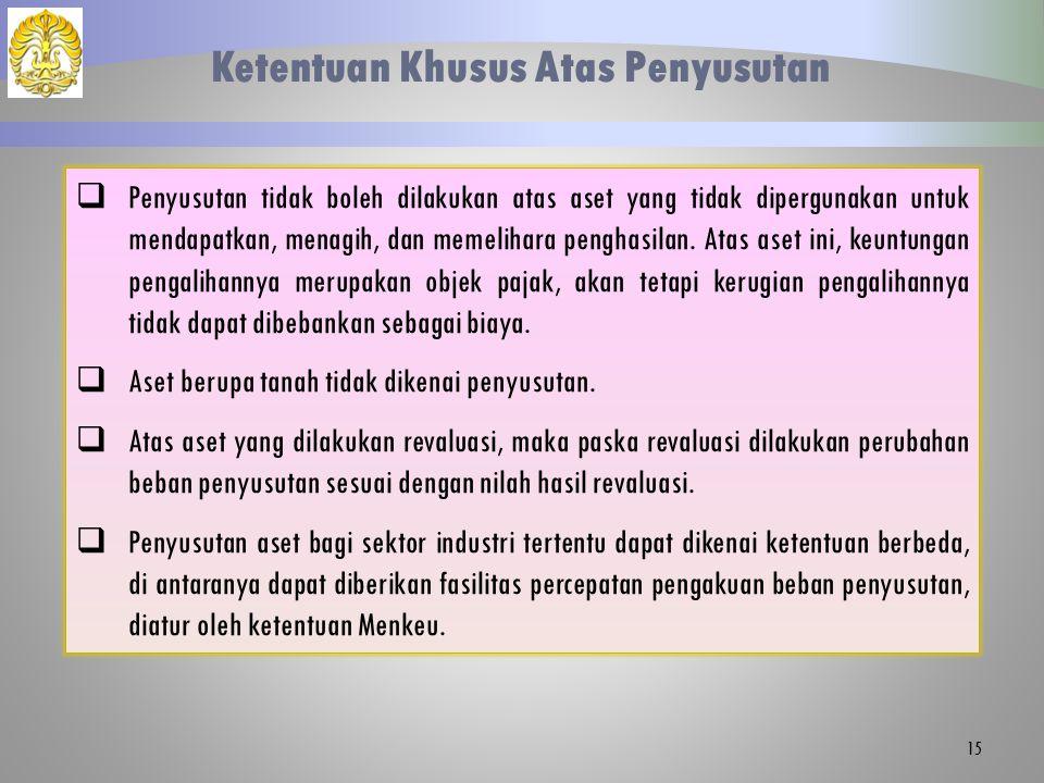 15 Ketentuan Khusus Atas Penyusutan  Penyusutan tidak boleh dilakukan atas aset yang tidak dipergunakan untuk mendapatkan, menagih, dan memelihara pe