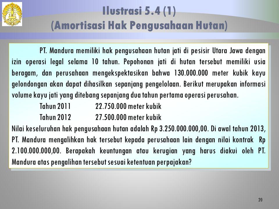 PT. Mandura memiliki hak pengusahaan hutan jati di pesisir Utara Jawa dengan izin operasi legal selama 10 tahun. Pepohonan jati di hutan tersebut memi