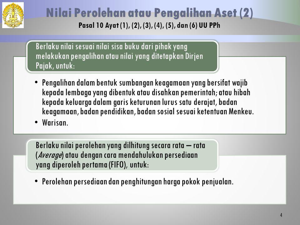 15 Ketentuan Khusus Atas Penyusutan  Penyusutan tidak boleh dilakukan atas aset yang tidak dipergunakan untuk mendapatkan, menagih, dan memelihara penghasilan.