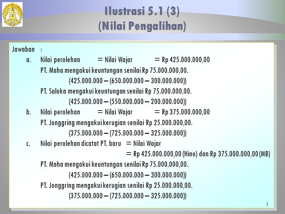 Jawaban: a.Nilai perolehan= Nilai Wajar= Rp 425.000.000,00 PT. Maha mengakui keuntungan senilai Rp 75.000.000,00. (425.000.000 – (650.000.000 – 300.00