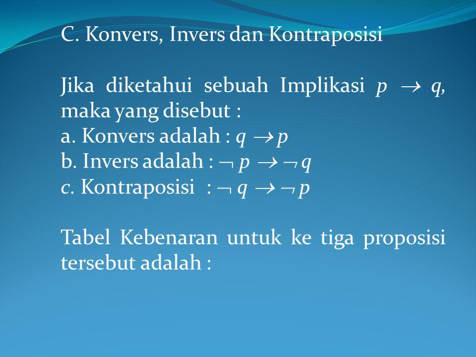 C.Konvers, Invers dan Kontraposisi Jika diketahui sebuah Implikasi p  q, maka yang disebut : a.