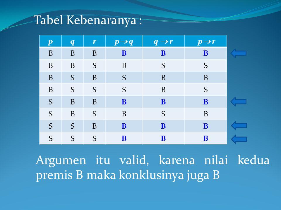 Tabel Kebenaranya : pqr p  qq  r p  r BBBBBB BBSBSS BSBSBB BSSSBS SBBBBB SBSBSB SSBBBB SSSBBB Argumen itu valid, karena nilai kedua premis B maka konklusinya juga B