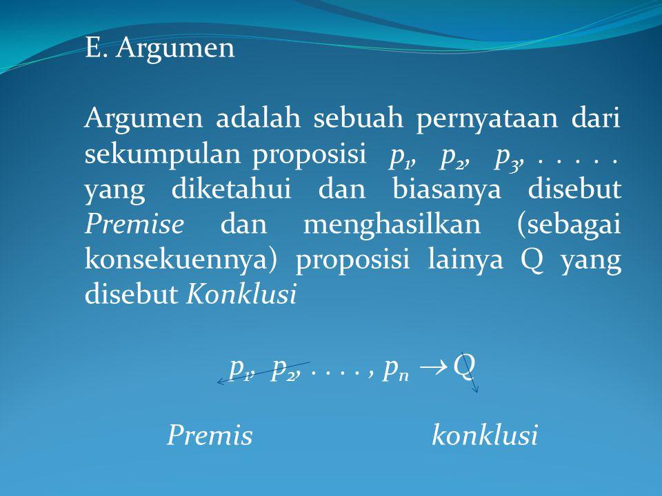 E.Argumen Argumen adalah sebuah pernyataan dari sekumpulan proposisi p 1, p 2, p 3,.....