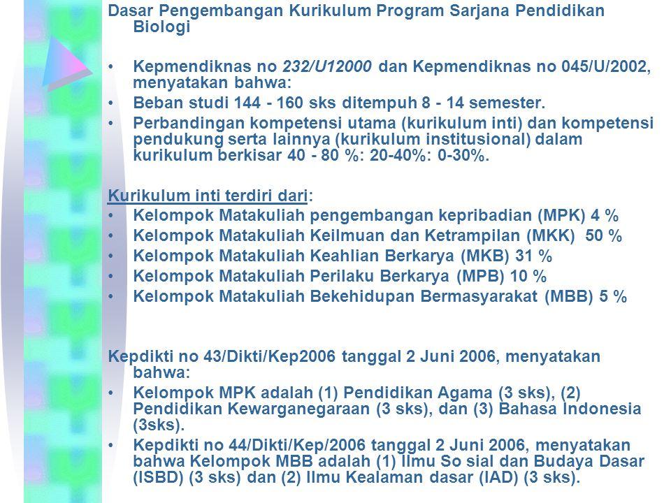 Dasar Pengembangan Kurikulum Program Sarjana Pendidikan Biologi Kepmendiknas no 232/U12000 dan Kepmendiknas no 045/U/2002, menyatakan bahwa: Beban studi 144 - 160 sks ditempuh 8 - 14 semester.
