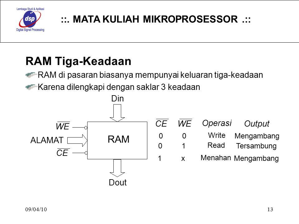 ::. MATA KULIAH MIKROPROSESSOR.:: 09/04/1013 RAM Tiga-Keadaan RAM di pasaran biasanya mempunyai keluaran tiga-keadaan Karena dilengkapi dengan saklar