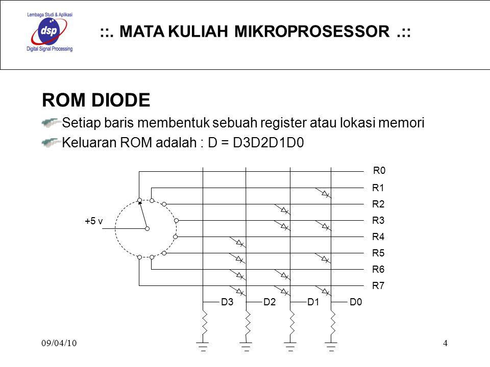 ::. MATA KULIAH MIKROPROSESSOR.:: 09/04/104 ROM DIODE Setiap baris membentuk sebuah register atau lokasi memori Keluaran ROM adalah : D = D3D2D1D0 +5