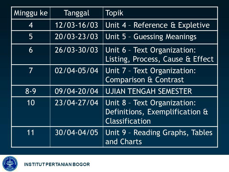 INSTITUT PERTANIAN BOGOR Minggu keTanggalTopik 412/03-16/03Unit 4 – Reference & Expletive 520/03-23/03Unit 5 – Guessing Meanings 626/03-30/03Unit 6 –