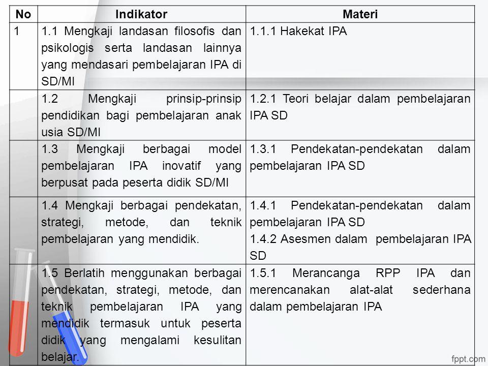 Penilaian Kehadiran & keaktifan: 10% Tugas & presentasi: 30% TTS: 30% TAS: 30% Total: 100%