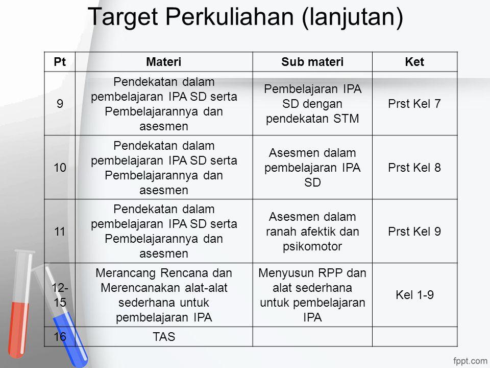 Target Perkuliahan (lanjutan) Pt Materi Sub materiKet 9 Pendekatan dalam pembelajaran IPA SD serta Pembelajarannya dan asesmen Pembelajaran IPA SD den