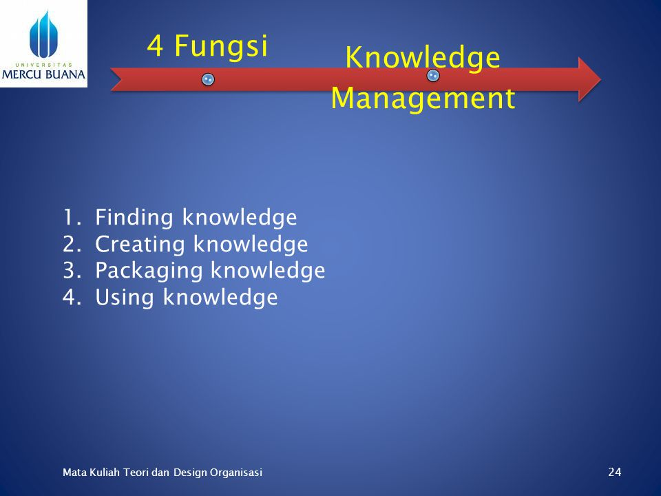 "23 Mata Kuliah Teori dan Design Organisasi Konsep ""Organizational Knowledge Management Sistems"" (OKMS) di salah satu unit kerja di LIPI yang merupakan"