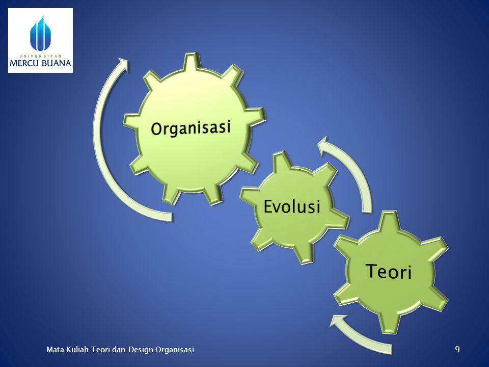 Struktur Organisasi Istilah Struktur Organisasi menunjukkan bagaimana tugas akan dibagi, siapa melapor kepada siapa, dan mekanisme koordinasi yang for
