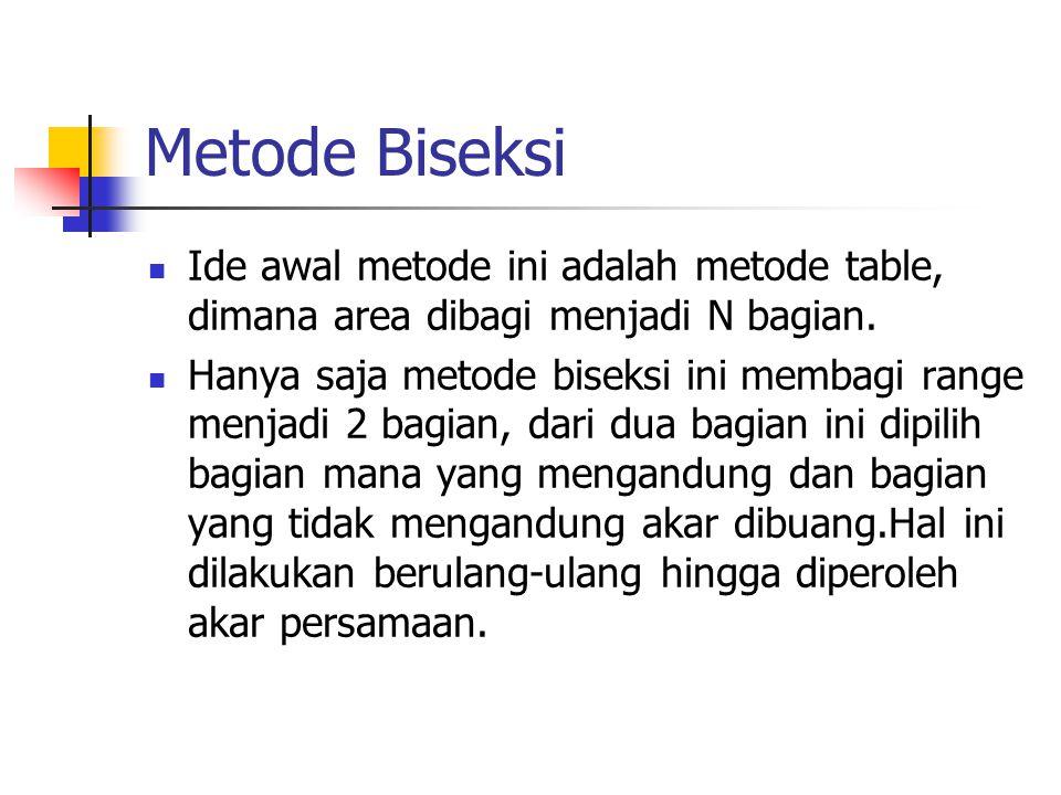 Metode Biseksi Ide awal metode ini adalah metode table, dimana area dibagi menjadi N bagian. Hanya saja metode biseksi ini membagi range menjadi 2 bag