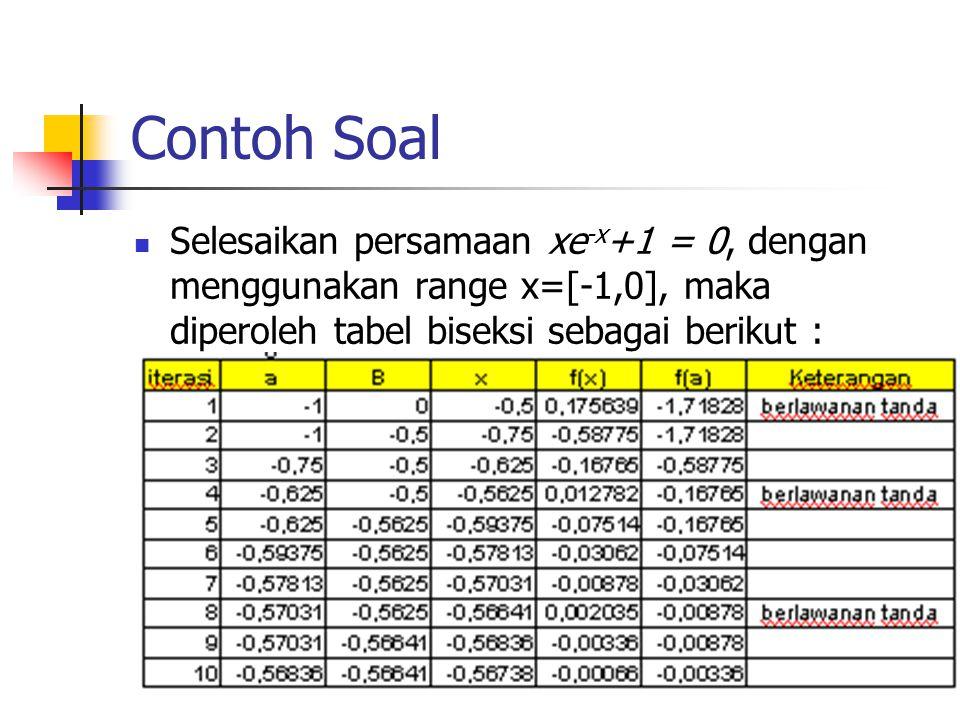 Contoh Soal Selesaikan persamaan xe -x +1 = 0, dengan menggunakan range x=[-1,0], maka diperoleh tabel biseksi sebagai berikut :