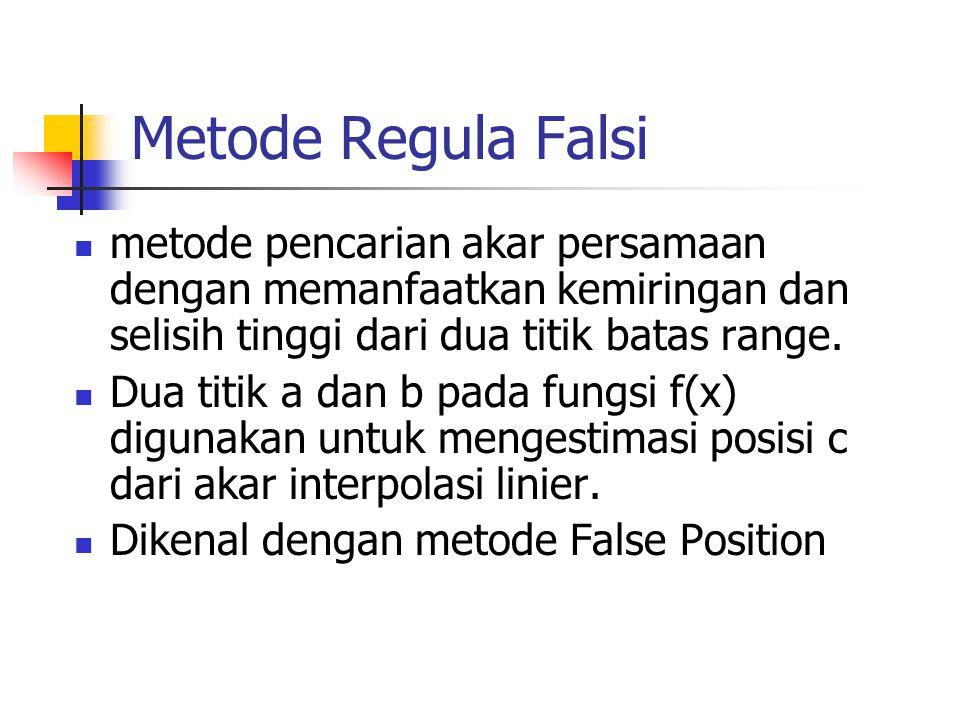 Metode Regula Falsi metode pencarian akar persamaan dengan memanfaatkan kemiringan dan selisih tinggi dari dua titik batas range. Dua titik a dan b pa