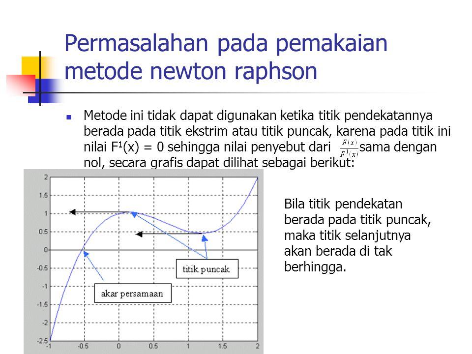 Permasalahan pada pemakaian metode newton raphson Metode ini tidak dapat digunakan ketika titik pendekatannya berada pada titik ekstrim atau titik pun
