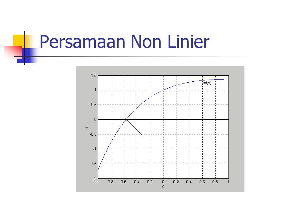 Algoritma Metode Secant : Definisikan fungsi F(x) Definisikan torelansi error (e) dan iterasi maksimum (n) Masukkan dua nilai pendekatan awal yang di antaranya terdapat akar yaitu x0 dan x1, sebaiknya gunakan metode tabel atau grafis untuk menjamin titik pendakatannya adalah titik pendekatan yang konvergensinya pada akar persamaan yang diharapkan.