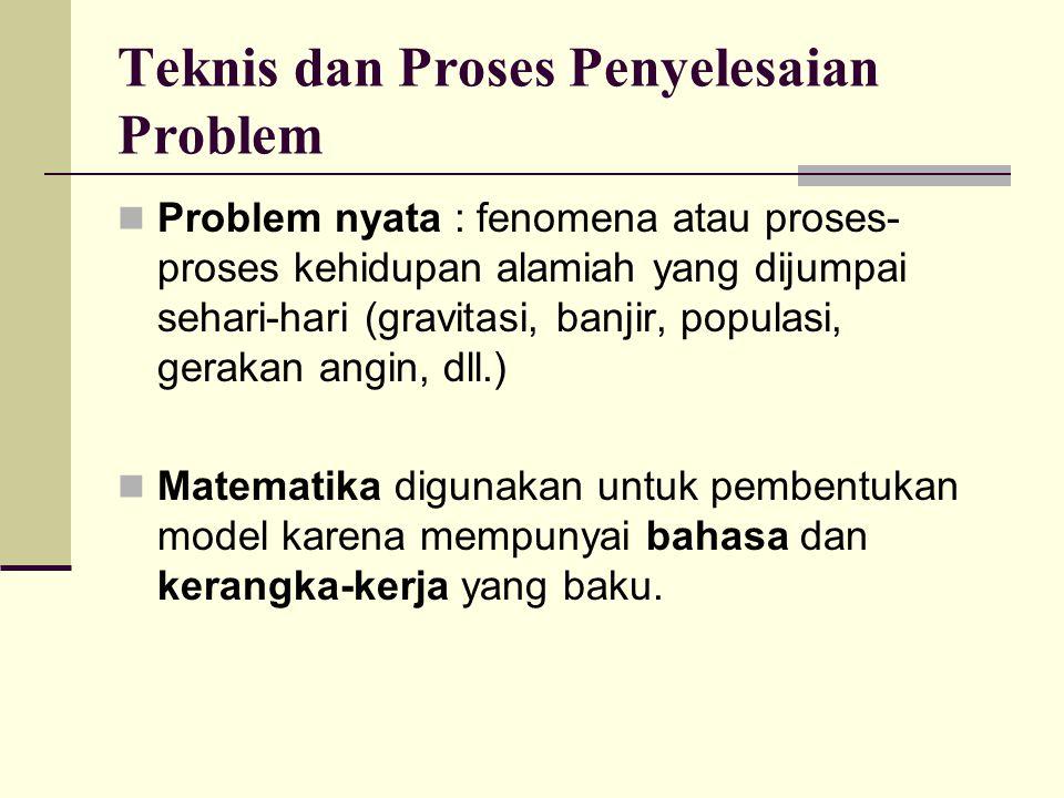 Teknis dan Proses Penyelesaian Problem Penyelesaian dapat dilakukan berdasarkan urutan atau sekuens kerja berikut: Formulasi yang tepat dari suatu model matematis dan atau pada model numerik yang sepadan Penyusuanan suatu metode untuk penyelesaian problem numerik Implementasi metode yang dipilih untuk proses komputasi solusi/jawaban.