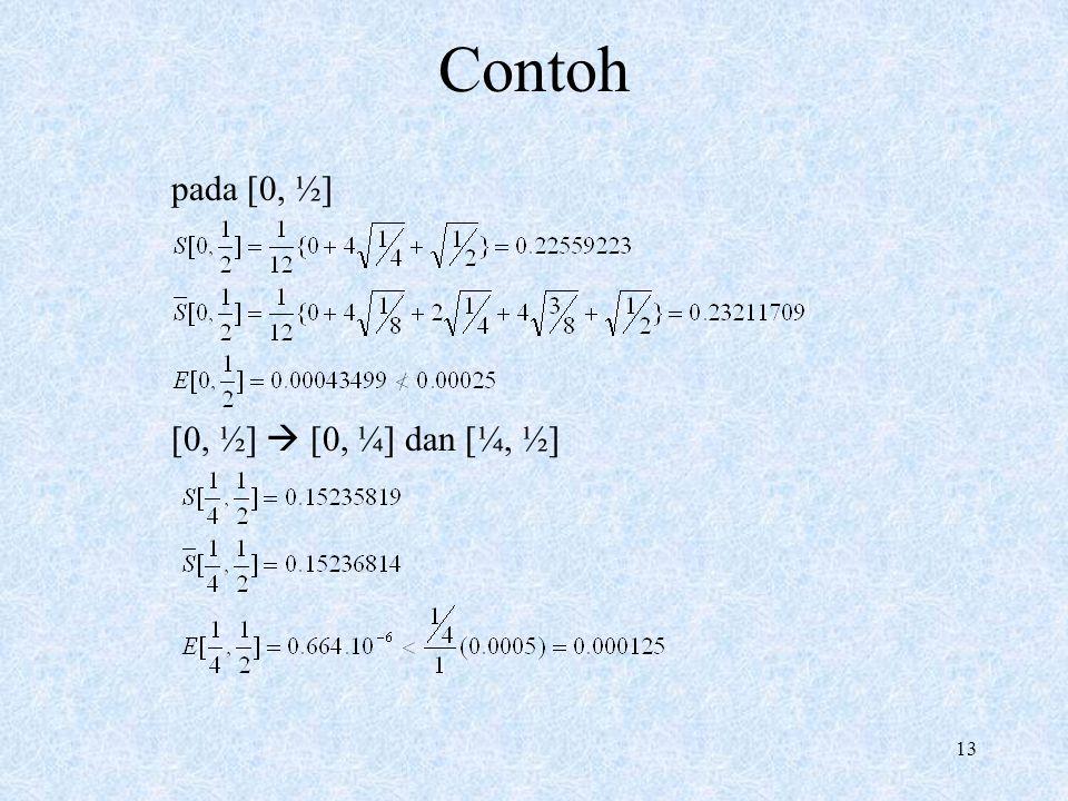 13 Contoh pada [0, ½] [0, ½]  [0, ¼] dan [¼, ½]