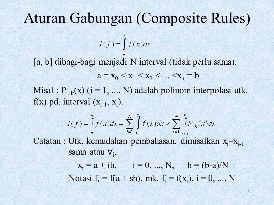 2 Aturan Gabungan (Composite Rules) [a, b] dibagi-bagi menjadi N interval (tidak perlu sama). a = x 0 < x 1 < x 2 <... <x n = b Misal : P i, k (x) (i