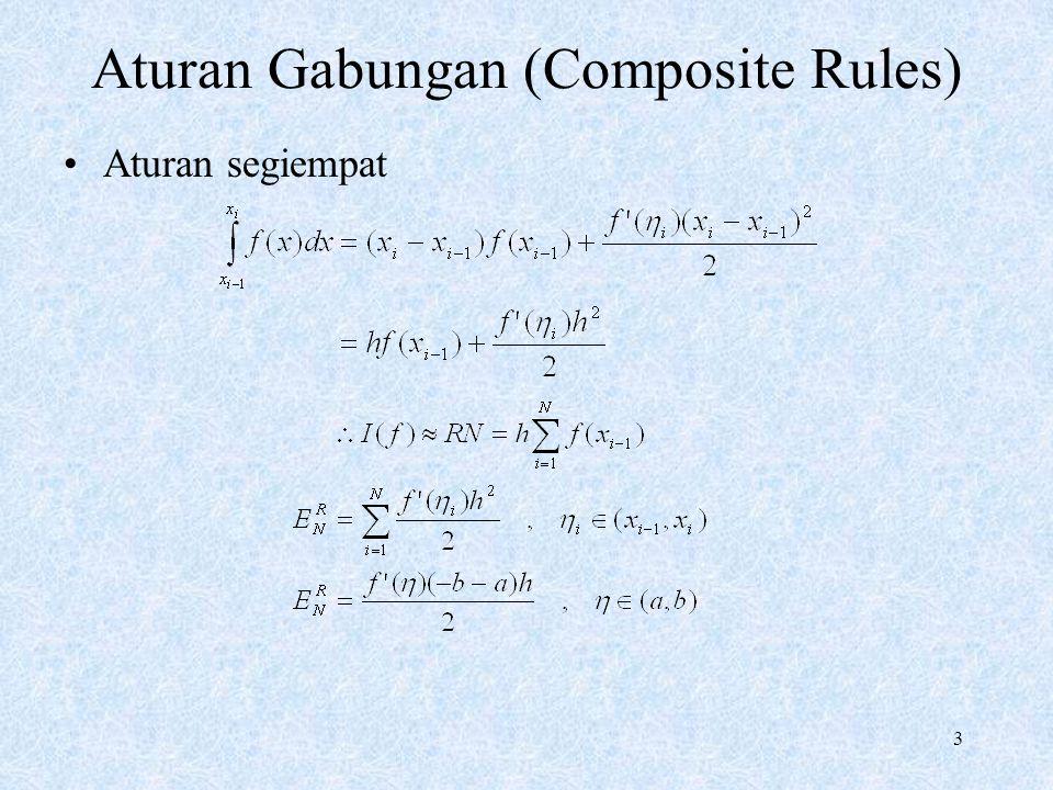 3 Aturan Gabungan (Composite Rules) Aturan segiempat