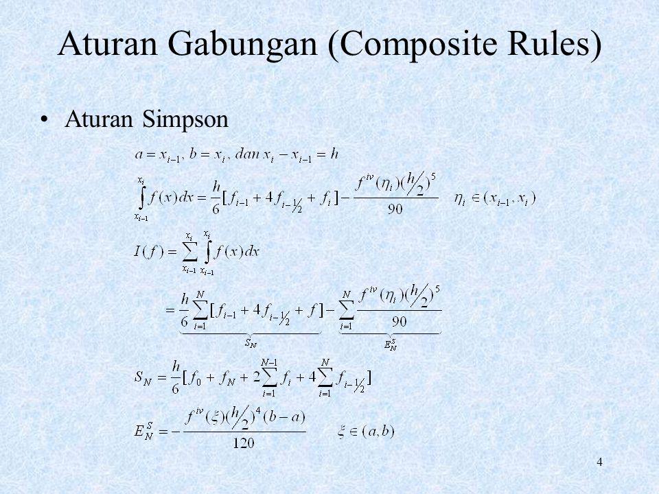 5 Aturan Gabungan (Composite Rules) Aturan Trapesium Dng.