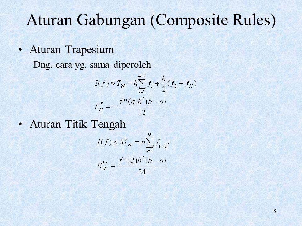 5 Aturan Gabungan (Composite Rules) Aturan Trapesium Dng. cara yg. sama diperoleh Aturan Titik Tengah