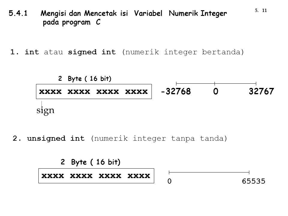5.4.1 Mengisi dan Mencetak isi Variabel Numerik Integer pada program C 1. int atau signed int (numerik integer bertanda) xxxx xxxx sign -32768032767 2
