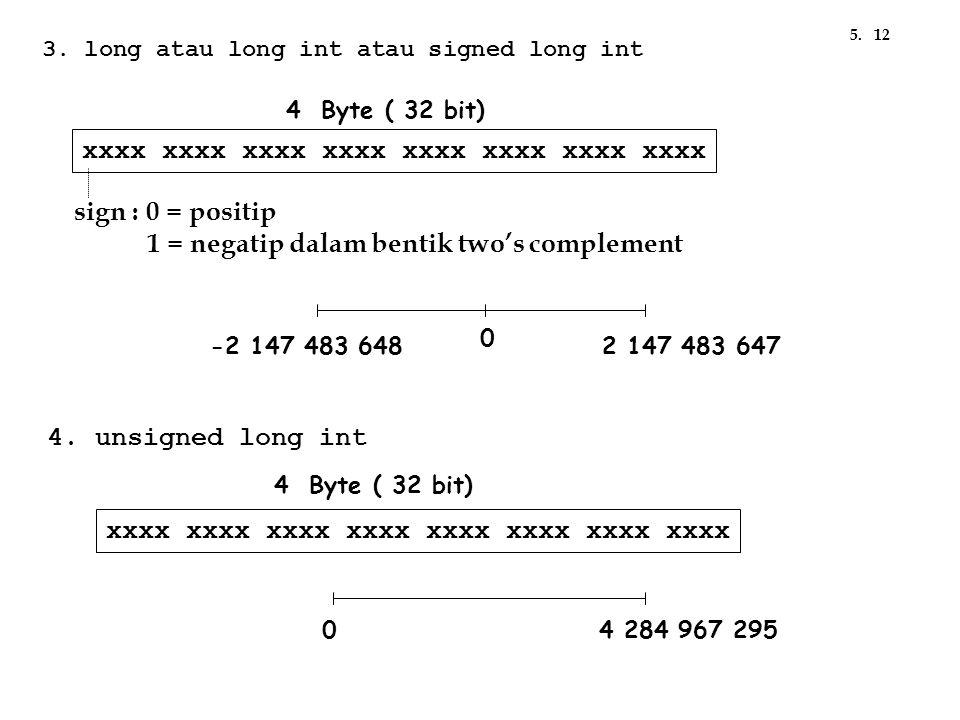 3. long atau long int atau signed long int xxxx xxxx xxxx xxxx sign : 0 = positip 1 = negatip dalam bentik two's complement -2 147 483 648 0 2 147 483