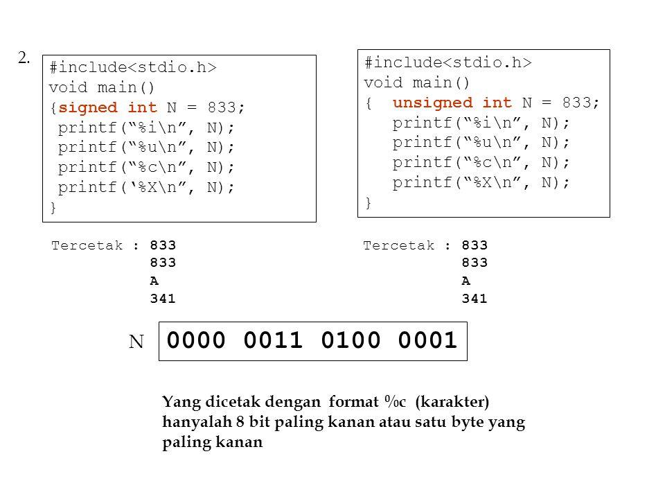 "Tercetak : 833 833 A 341 #include void main() {signed int N = 833; printf(""%i\n"", N); printf(""%u\n"", N); printf(""%c\n"", N); printf('%X\n"", N); } #incl"
