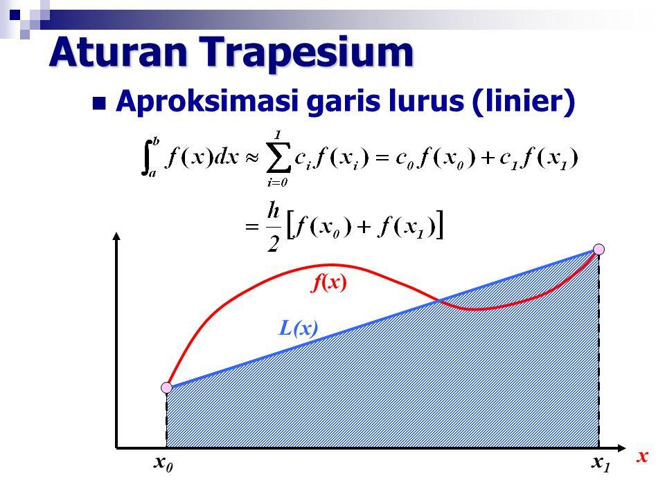 Aturan Trapesium Aproksimasi garis lurus (linier) x0x0 x1x1 x f(x)f(x) L(x)