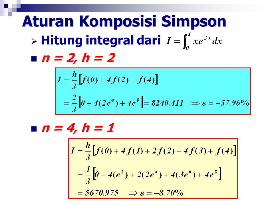  Hitung integral dari n = 2, h = 2 n = 4, h = 1 Aturan Komposisi Simpson