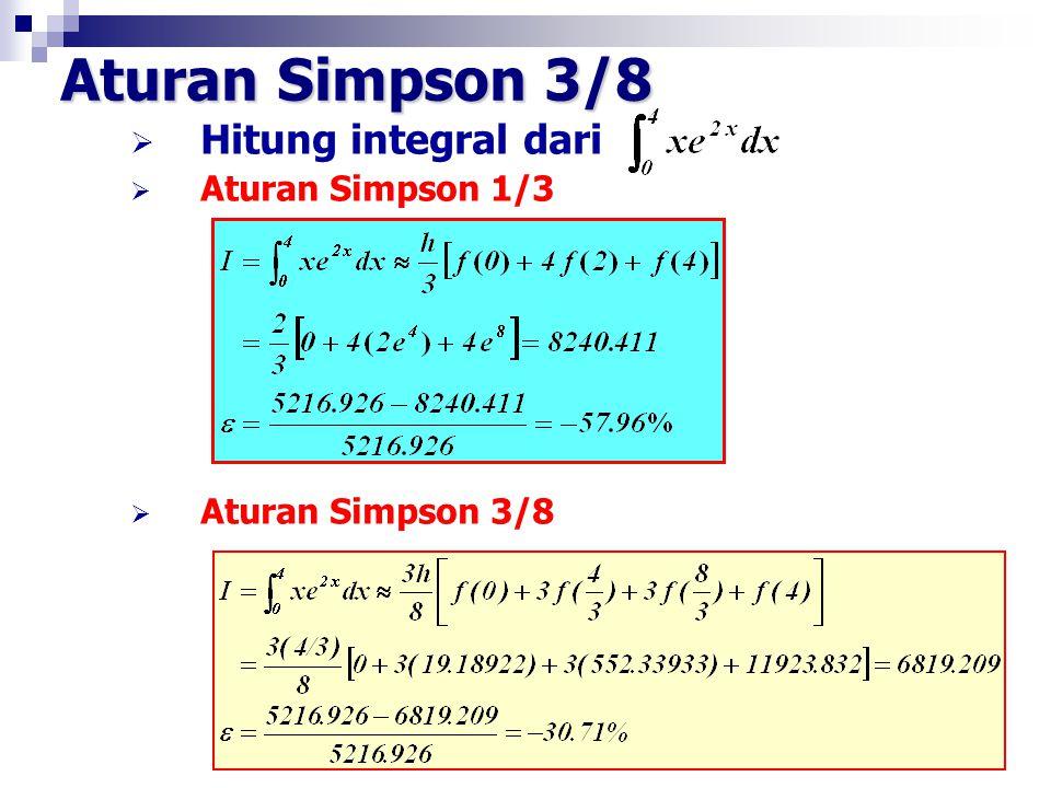  Hitung integral dari  Aturan Simpson 1/3  Aturan Simpson 3/8 Aturan Simpson 3/8