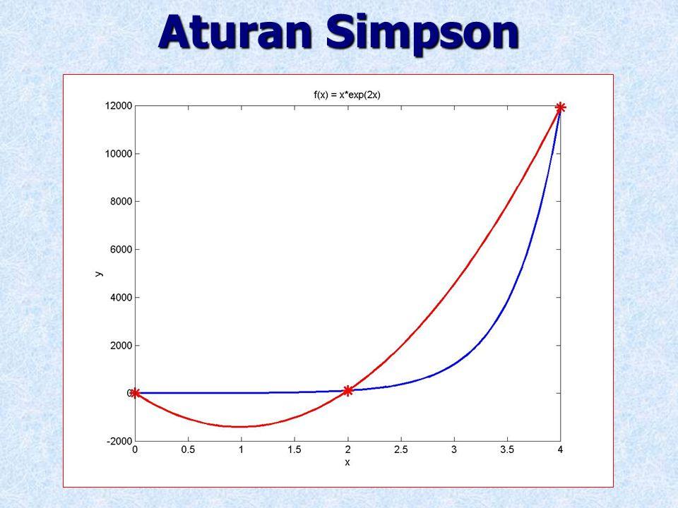 Aturan Simpson Aturan Simpson