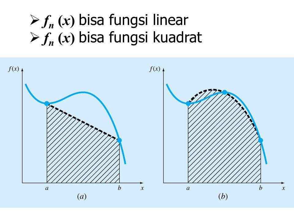  f n (x) bisa fungsi linear  f n (x) bisa fungsi kuadrat