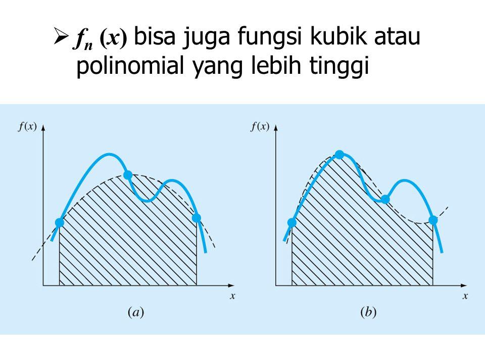  f n (x) bisa juga fungsi kubik atau polinomial yang lebih tinggi