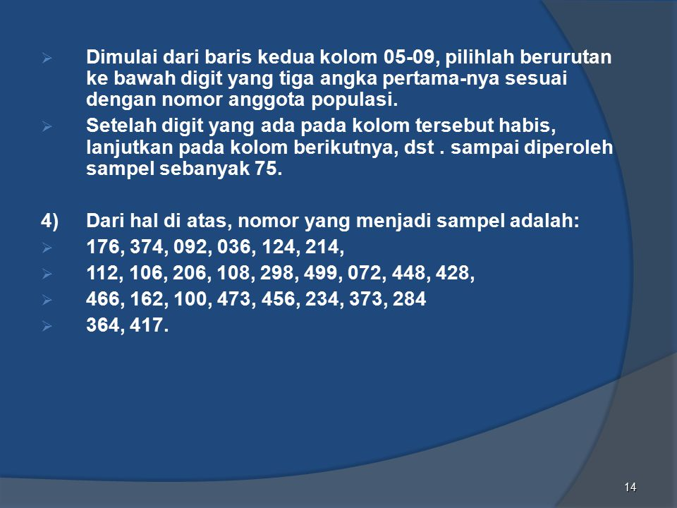 14  Dimulai dari baris kedua kolom 05-09, pilihlah berurutan ke bawah digit yang tiga angka pertama-nya sesuai dengan nomor anggota populasi.  Setel