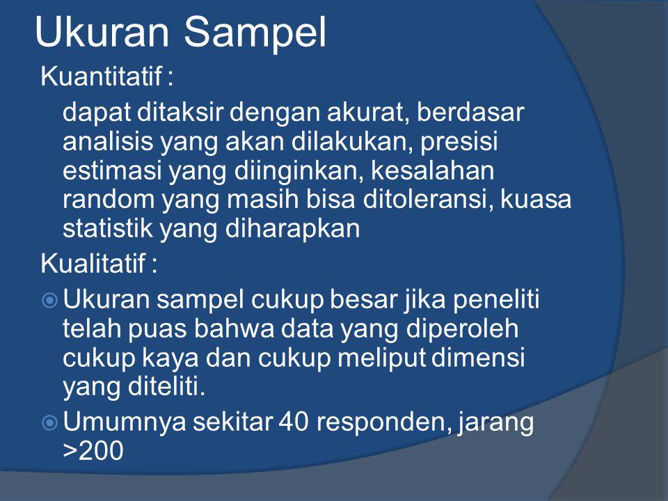 Ukuran Sampel Kuantitatif : dapat ditaksir dengan akurat, berdasar analisis yang akan dilakukan, presisi estimasi yang diinginkan, kesalahan random ya