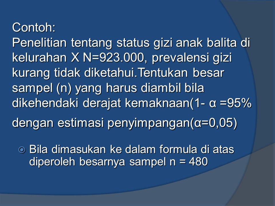 Contoh: Penelitian tentang status gizi anak balita di kelurahan X N=923.000, prevalensi gizi kurang tidak diketahui.Tentukan besar sampel (n) yang har