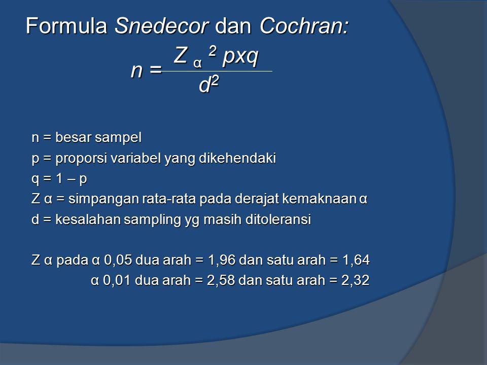 Formula Snedecor dan Cochran: Z α 2 pxq n = d 2 n = besar sampel p = proporsi variabel yang dikehendaki q = 1 – p Z α = simpangan rata-rata pada deraj